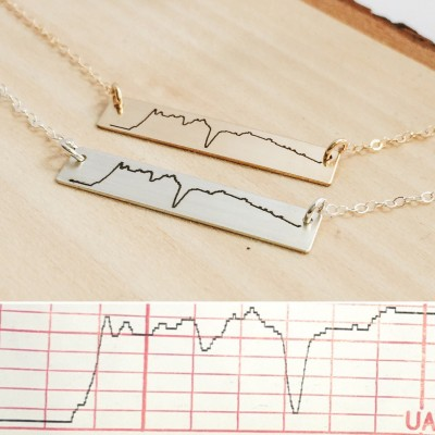 Baby's Heartbeat Necklace • Actual Heart Beat Jewelry • Gift for New Mother • Pregnancy Present • Announcement Shower Grandma Mother's Day